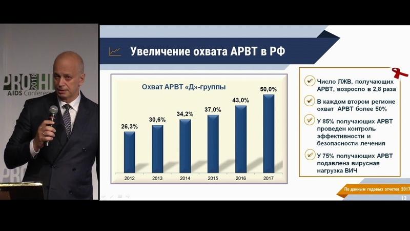 Выступление Евгения Воронина на коференции PRO HIV