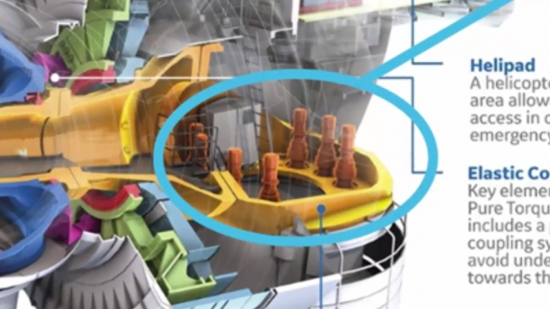 Using ANSYS Twin Builder to Create a Digital Twin of GE's Haliade™ 150-6MW Offshore Wind Turbine