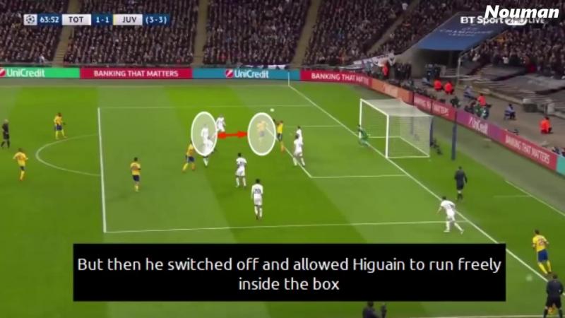 Tottenham vs Juventus 1 2 Tactical Analysis UCL 2nd Leg