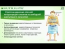 NUTRILITE™: БАД в программах детоксикации организма