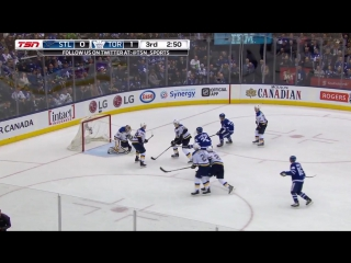 St. Louis Blues vs Toronto Maple Leafs – Jan. 16, 2018. Game Highlights