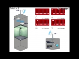 Wireless elevator monitoring solutions from Todaair