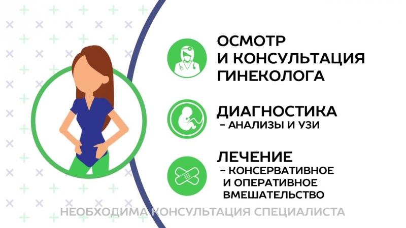 Все аспекты женского здоровья в