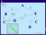 A3. Формальные описания реальных объектов и процессов