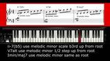 Minor ii-7(b5) V7alt Iminmaj7 Using Melodic Minor Scales Jazz Improv Lesson