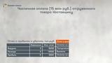 Модуль 7 Урок 6 Рассмотрение примера взаимосвязи трех форм отчетности