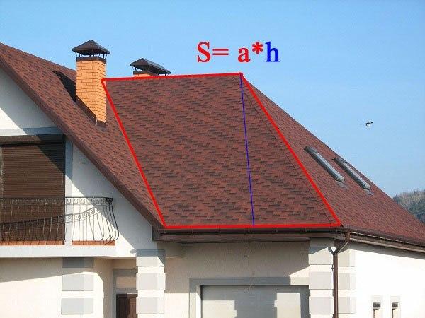 Как рассчитать площадь крыши