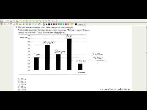 ЕНТ Новый Формат Математическая грамотность 1 20 Вариант 4008 TUMAR Education