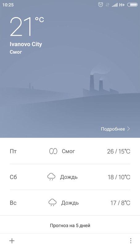 Настя Заварзина | Иваново