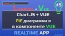 Уроки Laravel Vue Pie график в компоненте VUE ajax json