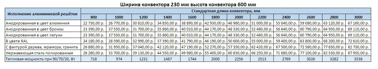 Прайс Varmann Ntherm MAXI ширина 230 мм, высота 600 мм