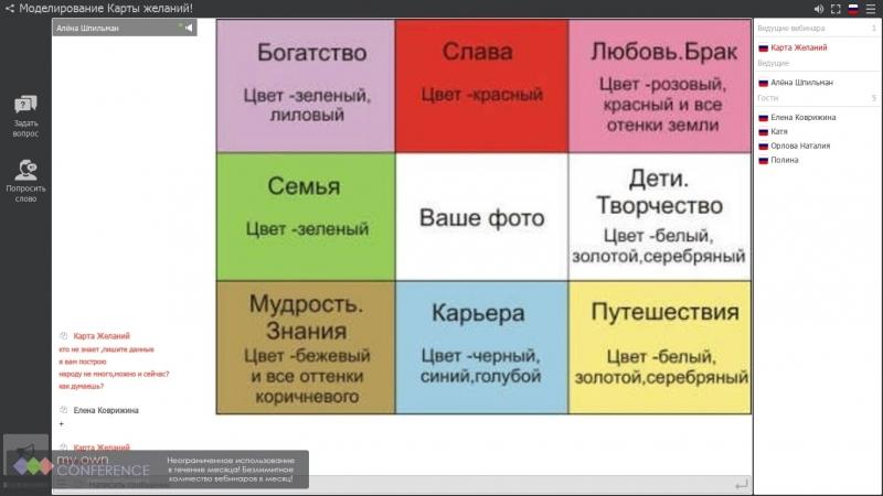 Вебинар Карта Желаний 3 часть