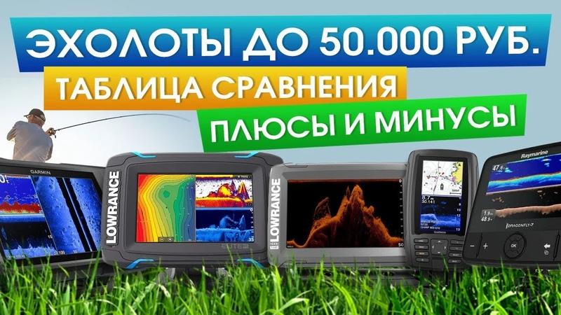 Эхолоты до 50 000р Подборка хороших эхолотов
