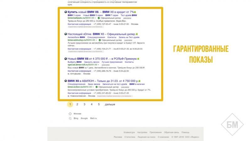 Анатомия Яндекс.Директ. Реальный Директ 2.0
