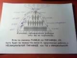Прок МЛМ -не пирамида