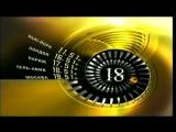 staroetv.su Переход вещания (Детский мирТелеклуб, март 2012)