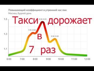 Когда в МОСКВЕ дождь ТАКСИ дорожает в 7 а то и в 10 раз