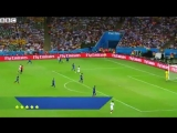 Лучшие голы Чемпионата Мира 2014