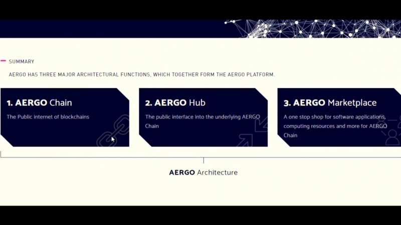 The AERGO project is the key to a convenient future for blockchain technology without long term transactions and unsatisfied use