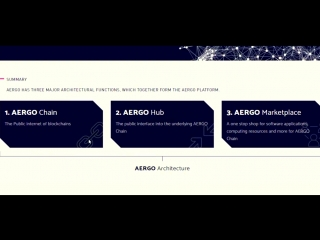 The AERGO project is the key to a convenient future for blockchain technology without long-term transactions and unsatisfied use