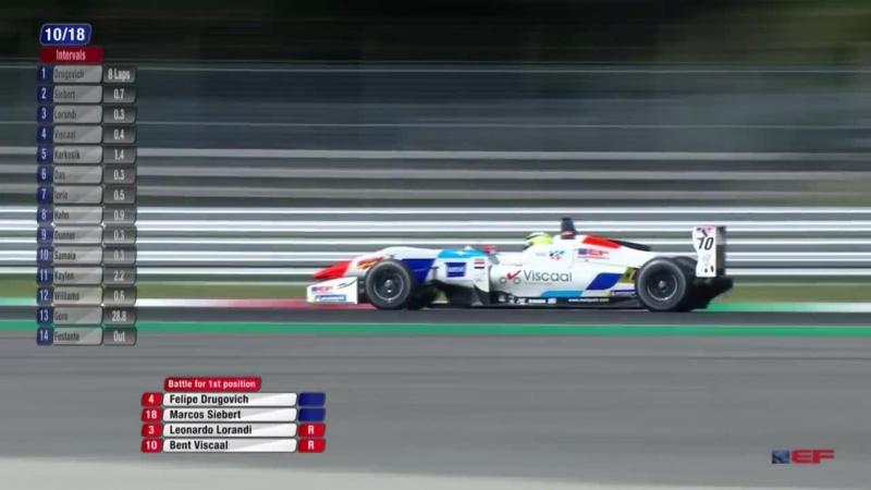 Euroformula Open 2018. Round 6. Italy. Race2