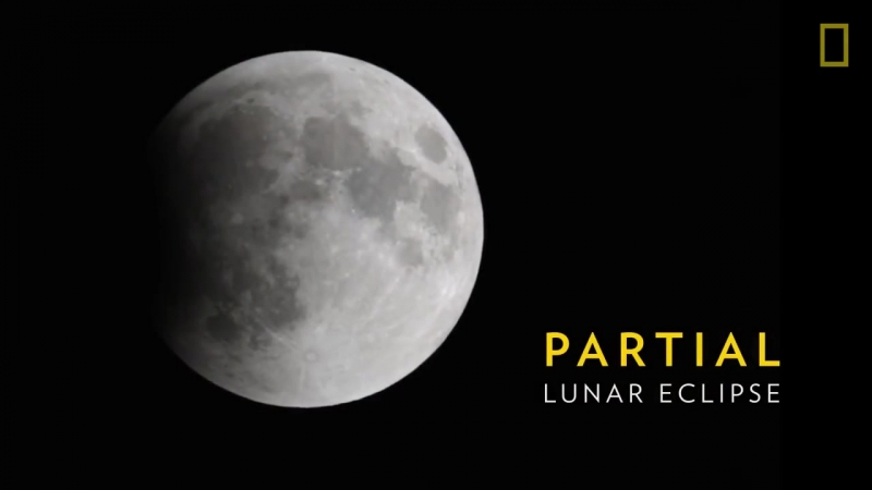 Lunar Eclipse 101 National Geographic