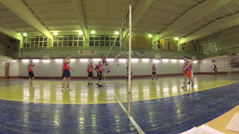 Волейбол 23.04.18