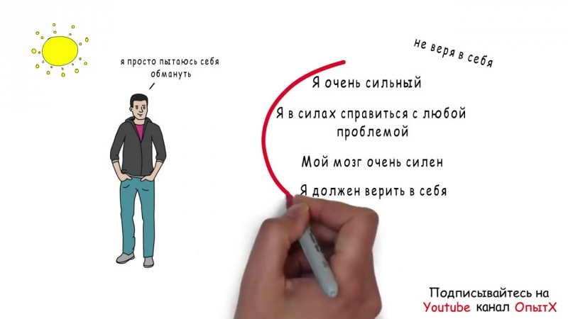 Samii_praktichnii_sposob_obresti_yverennost_v_sebe_(3_vazhnih_etapa)