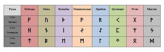 "РЕЧИ СИГРИВЫ ""СТАРШАЯ ЭДДА"" N7SRRnKfoR4"