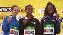 Hima Das 400 Metres IAAF World U20 Champion 2018