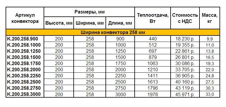 Прайс EVA K.200.258 ширина 258 мм, высота 200 мм
