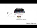 Мотор-тестер MT Pro 4. Входной диапазон канала