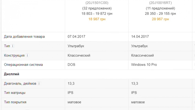 Lenovo Thinkpad 13 (2nd gen) — обзор ультрабука