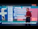 Россия 24 - Пропагандистскую методику Cambridge Analytica назвали неэффективной - Россия 24