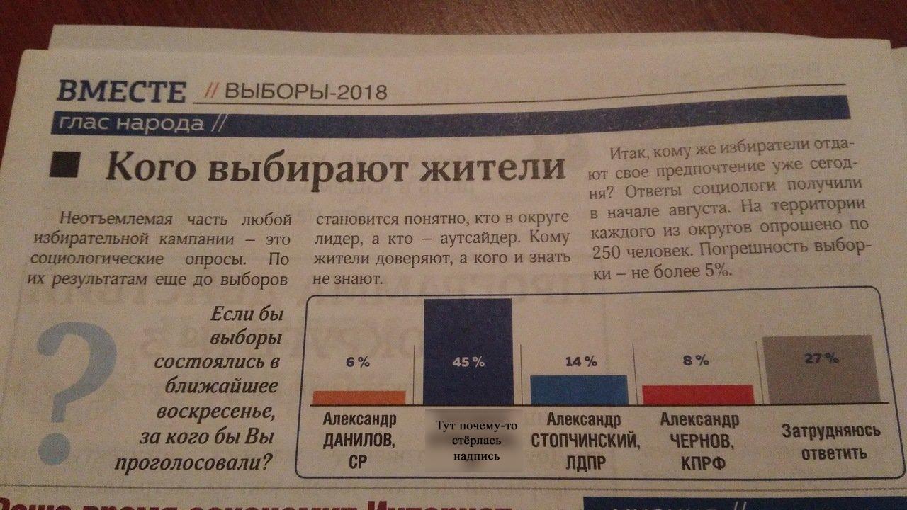 Чернов КПРФ Сызрань