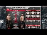 Прогноз и аналитика боев от MMABets UFC FN 131: Арсе-Теймур, Виланте-Алви. Выпуск №93. Часть 4/6