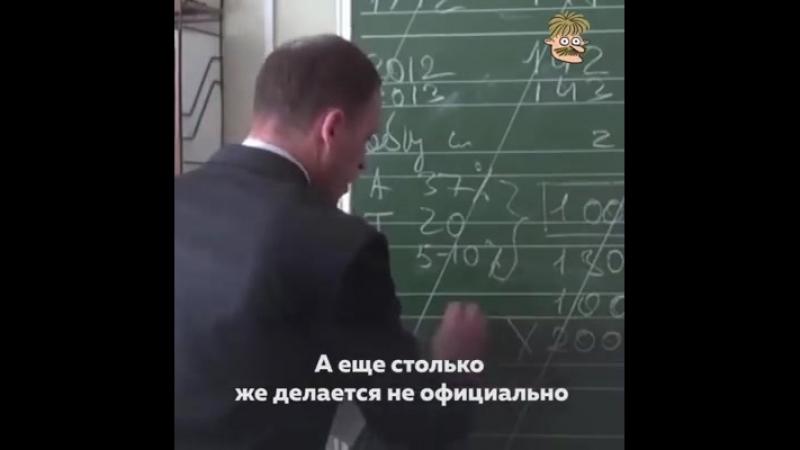 Коротко о российской федерации