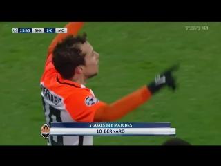 Лига Чемпионов Шахтер - Ман Сити 2:1 обзор 06.12.2017 HD