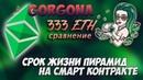 Gorgona, 333eth - сравнение. Срок жизни пирамид на смарт контракте