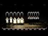Merge-sort with Transylvanian-saxon (German) folk dance