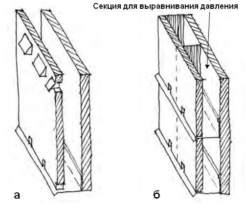 О воздушном зазоре навесного вентилируемого фасада