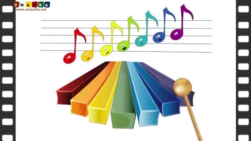 Считалочка Учимся считать от 1 до 10 с песенкой