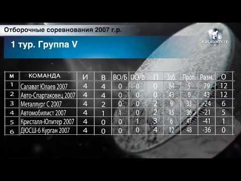 Авто-Спартаковец 07 (Екатеринбург) - Салават Юлаев 07 (Уфа)