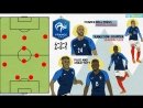 FIFA World Cup 2018™_ Group C Tactical Preview