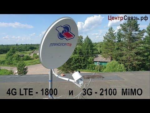3G4G LTE с MIMO и без него, зависимость скорости.