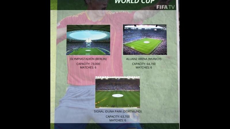 Вспоминаем Чемпионат мира FIFA 2006 в Германии