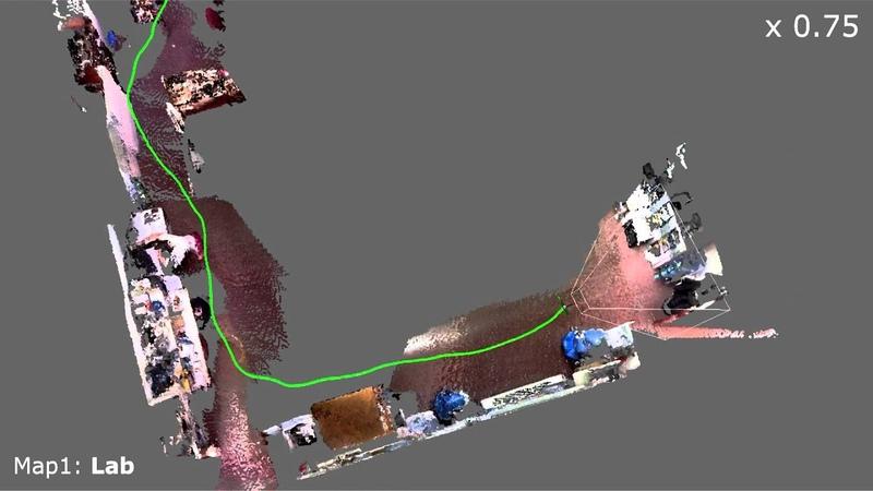 Fast Visual Odometry for range sensors