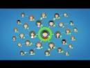 ПРЕЗЕНТАЦИЯ TERRASALE кратко о самых главных направлениях и развития социальной сети