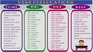 Learn 120 Verb Collocations to Speak English Fluently | English Speaking