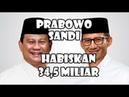 Dua Bulan Kampanye Prabowo Sandiaga Habiskan Rp 34 5 Miliar